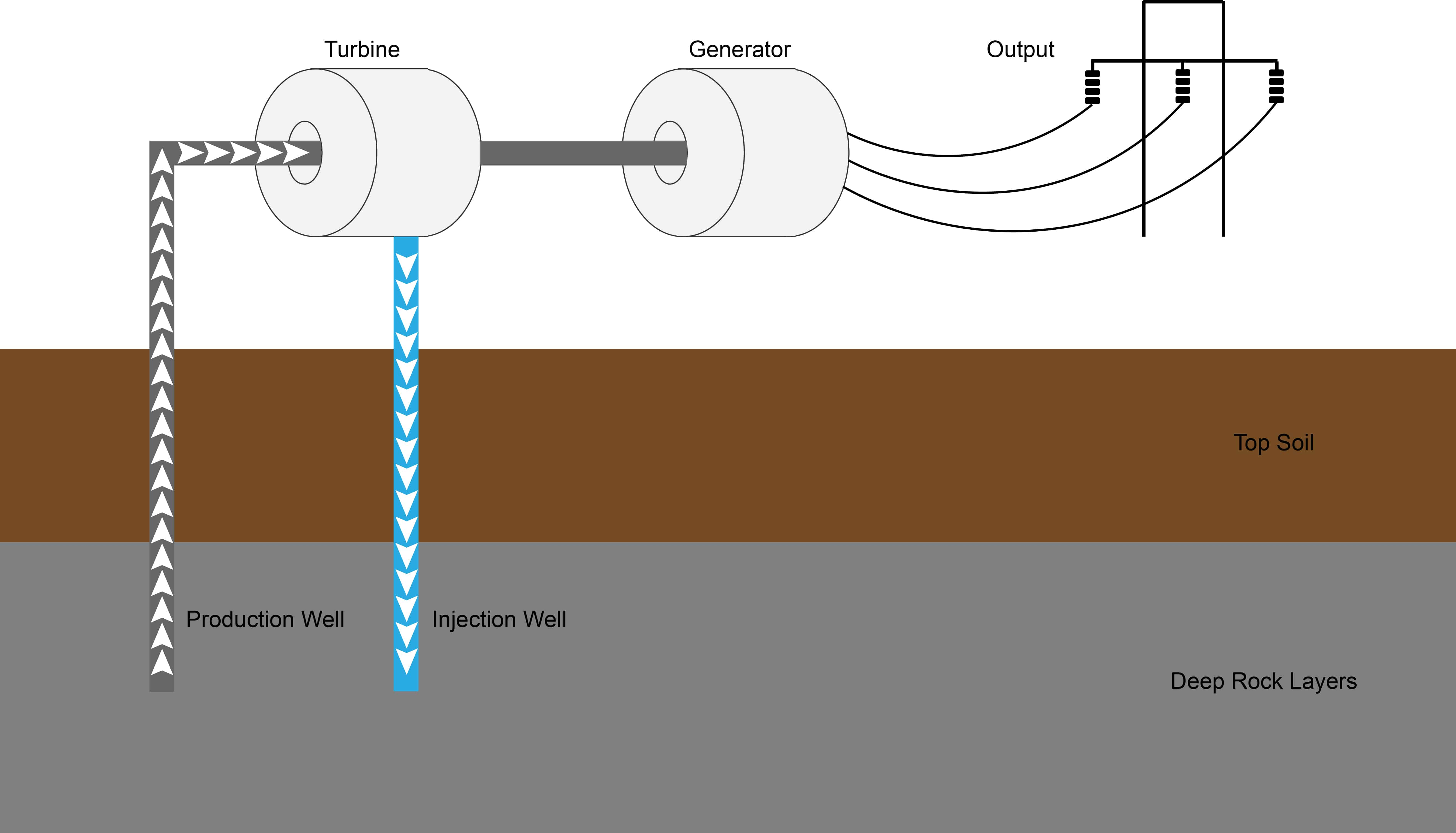 Geothermal Power Station Diagram | Clean Energy Ideas