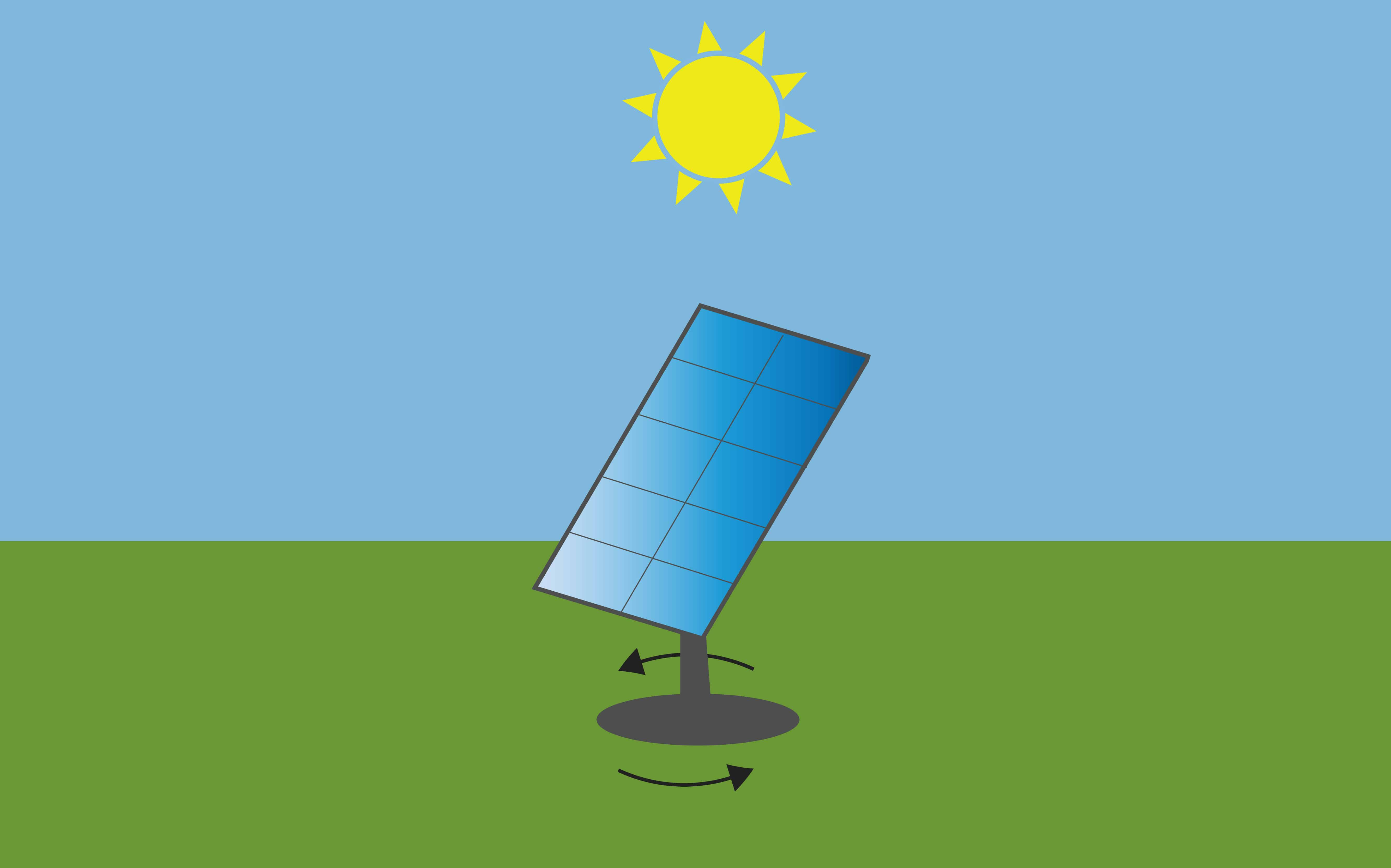 What S The Best Placement Of Solar Panels Clean Energy